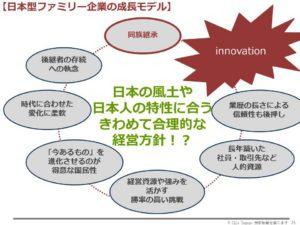 関西大学校友会講演スライド160216