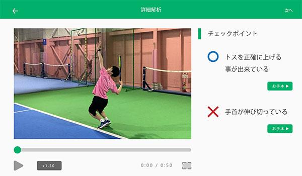 テニスの上達法、AIコーチが指導